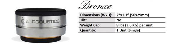 orea bronze model spec