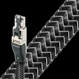 AudioQuest Cables